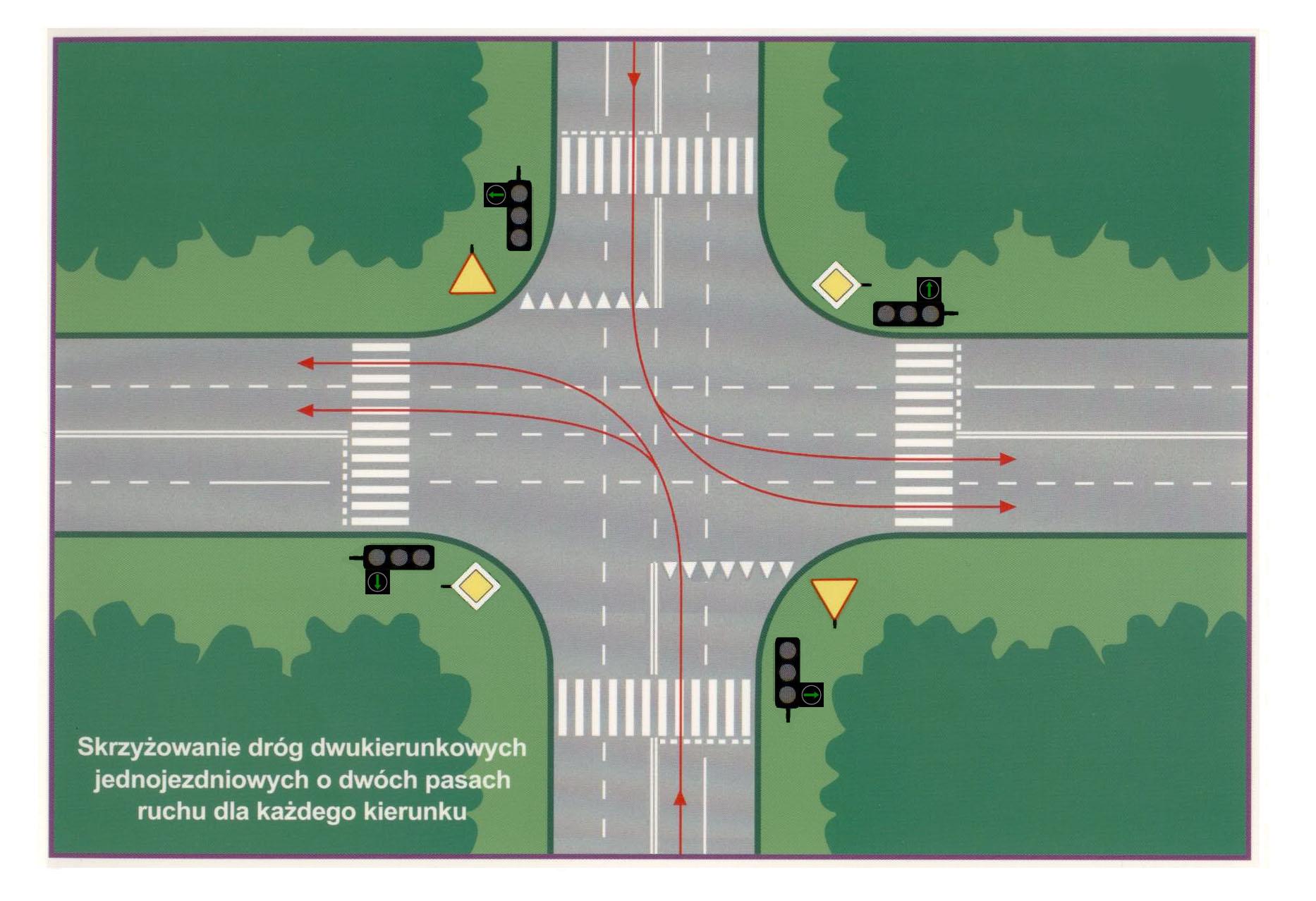 skrzyżowanie dróg dwukierunkowych jednojezdniowych o dwóch pasach