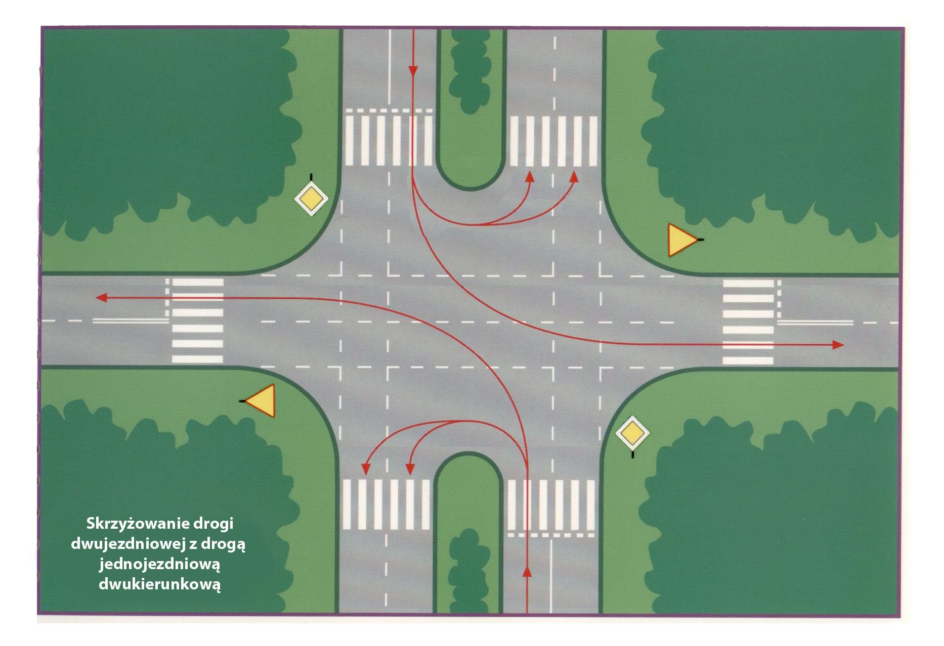 skrzyżowanie drogi dwujezdniowej z dwukierunkową